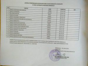 Pelaksanaan Tes Kesehatan Bakal Calon Legislatif Di Rskj